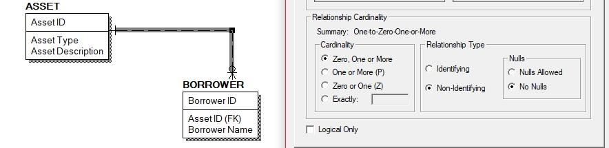 Cardinality Options